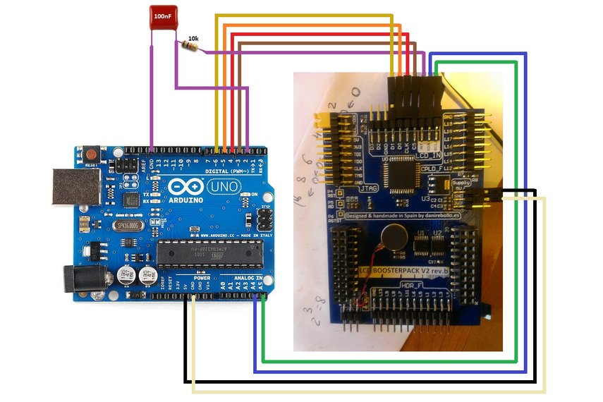 3.2 Touch TFT color LCDBPV2 Arduino, Tiva, PIC